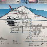 Museums-Bergwerk Schauinsland in Oberried im Breisgau