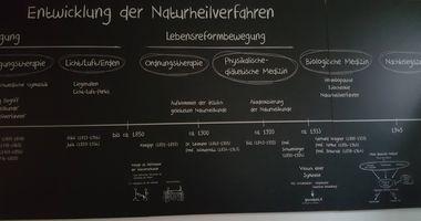 Klinik für Naturheilkunde in Hattingen an der Ruhr