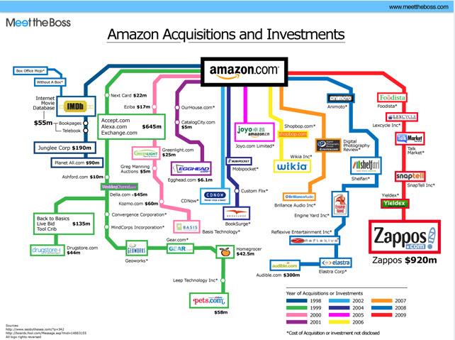 Amazon Kontaktdaten Deutschland