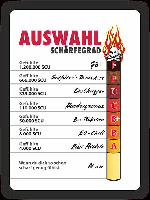 Snack Point Best Worscht 9 Bewertungen Frankfurt Am Main