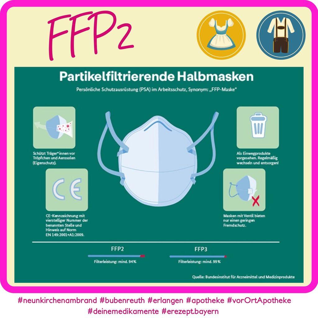 Nutzerfoto 14 Markt Apotheke Pharma OHG